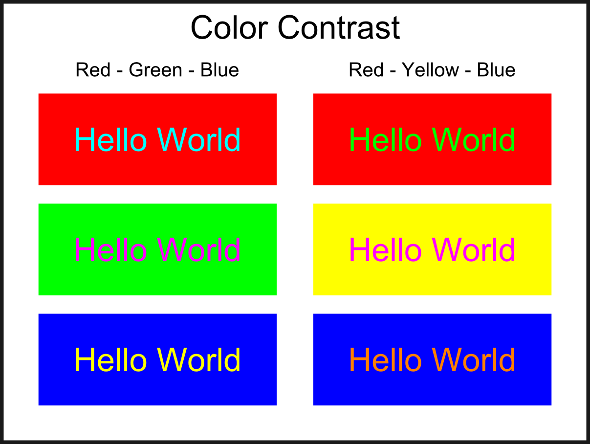 the effects of color contrast and Full-text (pdf) | aim: to test a theory of visual stress by investigating the inter-relationships between (1) the threshold contrast/saturation at which individuals first report discomfort when viewing colored gratings of progressively increasing contrast and decreasing saturation (2) the choice.